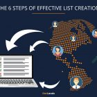 effective list creation